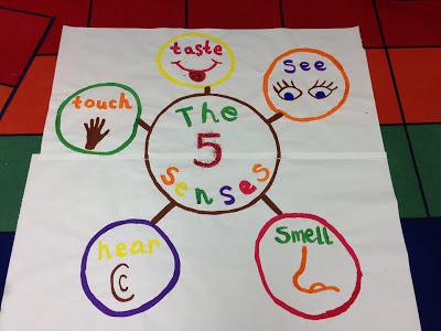 5-senses-poster