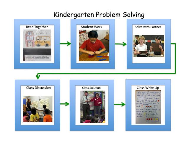 solving social problems.jpg